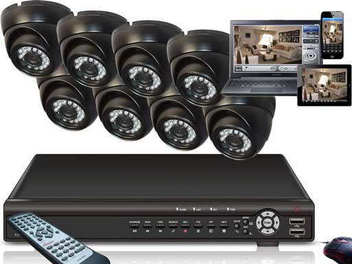 business cctv images
